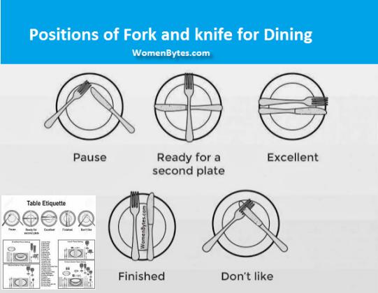 Good Dining Table Etiquettes Women Bytes